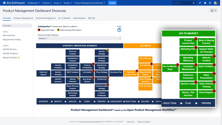 Marketing Software for JIRA Overview