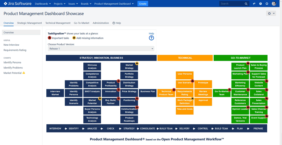 Product Management Software for JIRA
